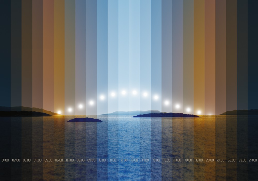 Besser arbeiten mit Human Centric Lighting?
