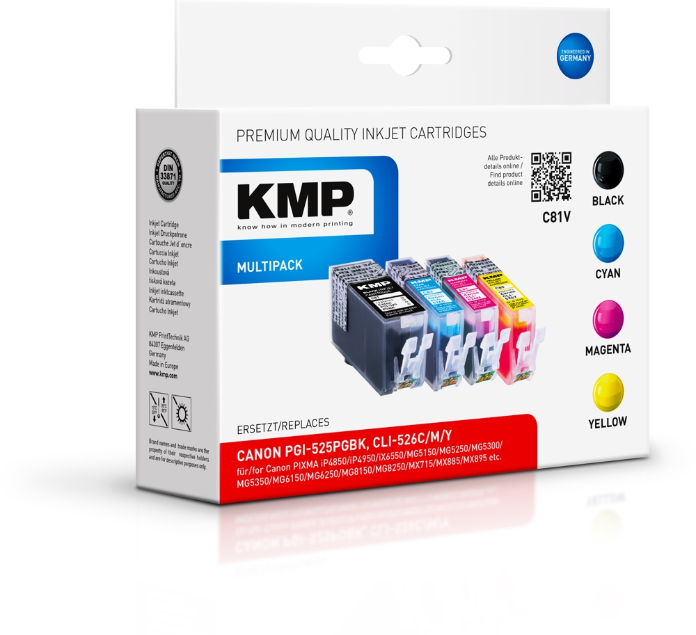 Futter für Drucker: Papier, Tinte, Toner