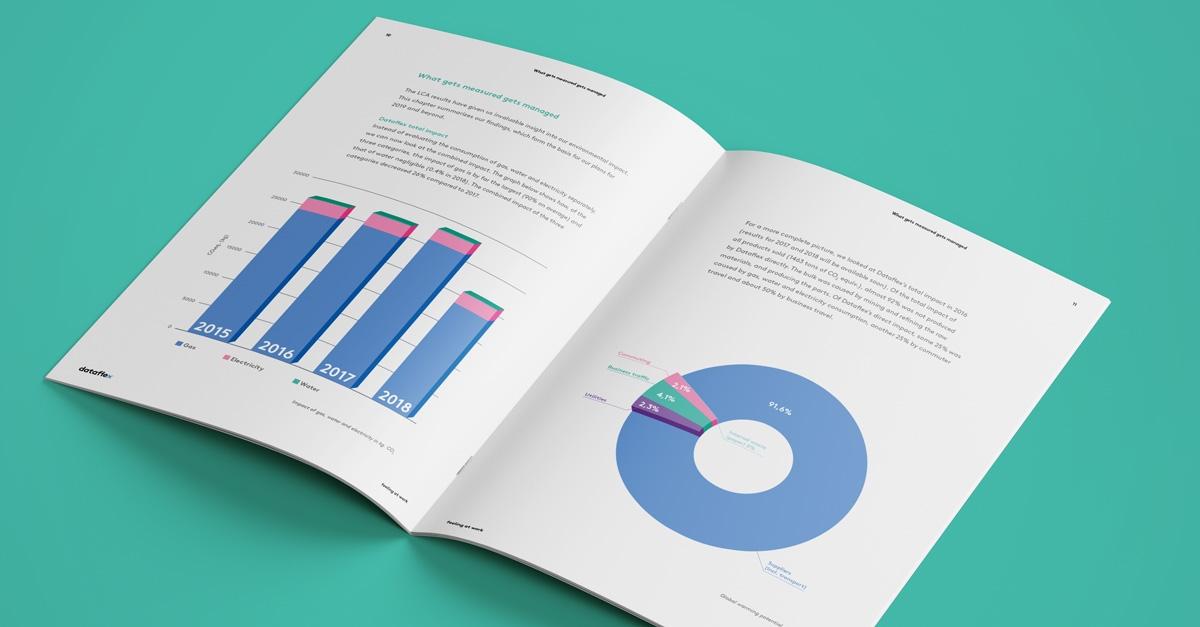 Nachvollziehbare Nachhaltigkeit bei Dataflex. Nachlesbar im Nachhaltigkeitsbericht. Abbildung: Dataflex