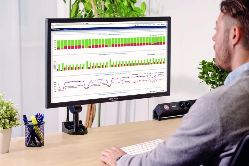 Vorteil für HR-Verantwortliche und Facility Manager. Das iotspot-Dashboard visualisiert Daten übersichtlich. Abbildung: Bachmann